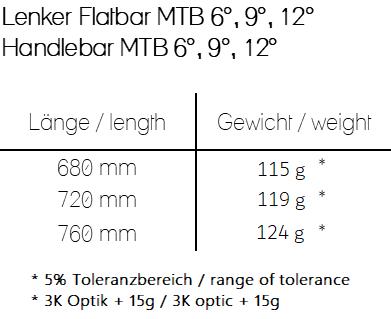 Gewicht_LenkerFlatbardJ7zMJ1eVGgfR