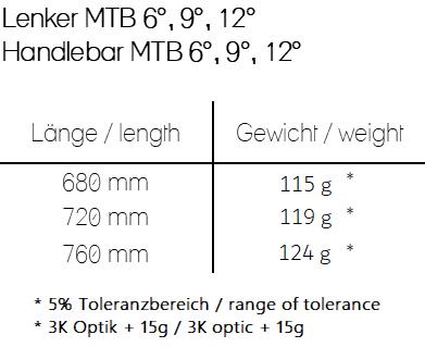 Gewicht_Lenker_MTBfTVL2IRYIvz5S