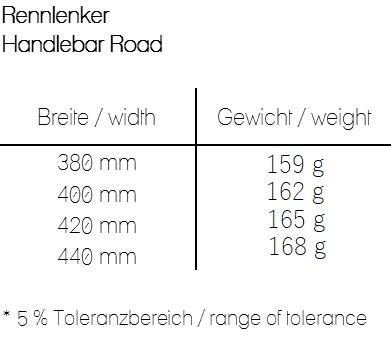 Gewicht_LenkerAero
